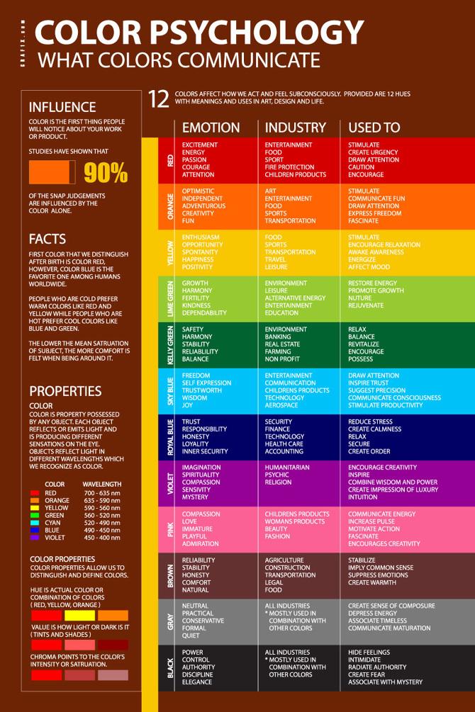 Color psychology poster graf1x for Pink color psychology